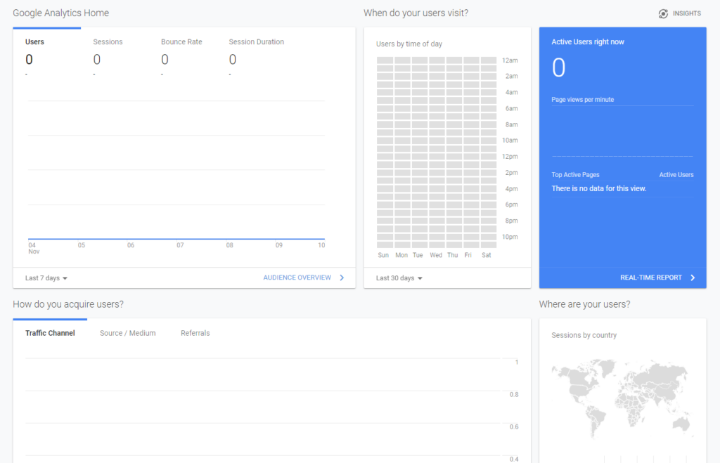 Google Analytics allows you to create several dashboards, each containing several widgets. Simply create a new dashboard and then add your widgets - What is Google Analytics Used For