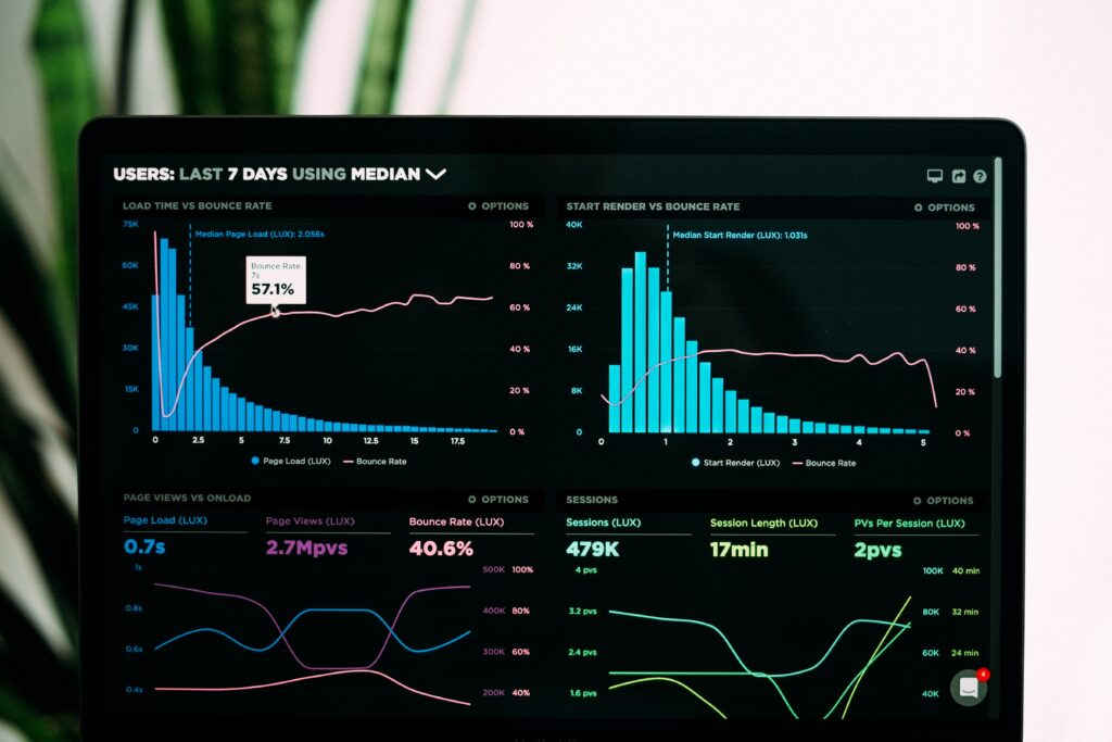 Google Analytics monthly report helps you understand your month-by-month website performance